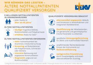 DEKV Infografik Älterer Notfallpatient